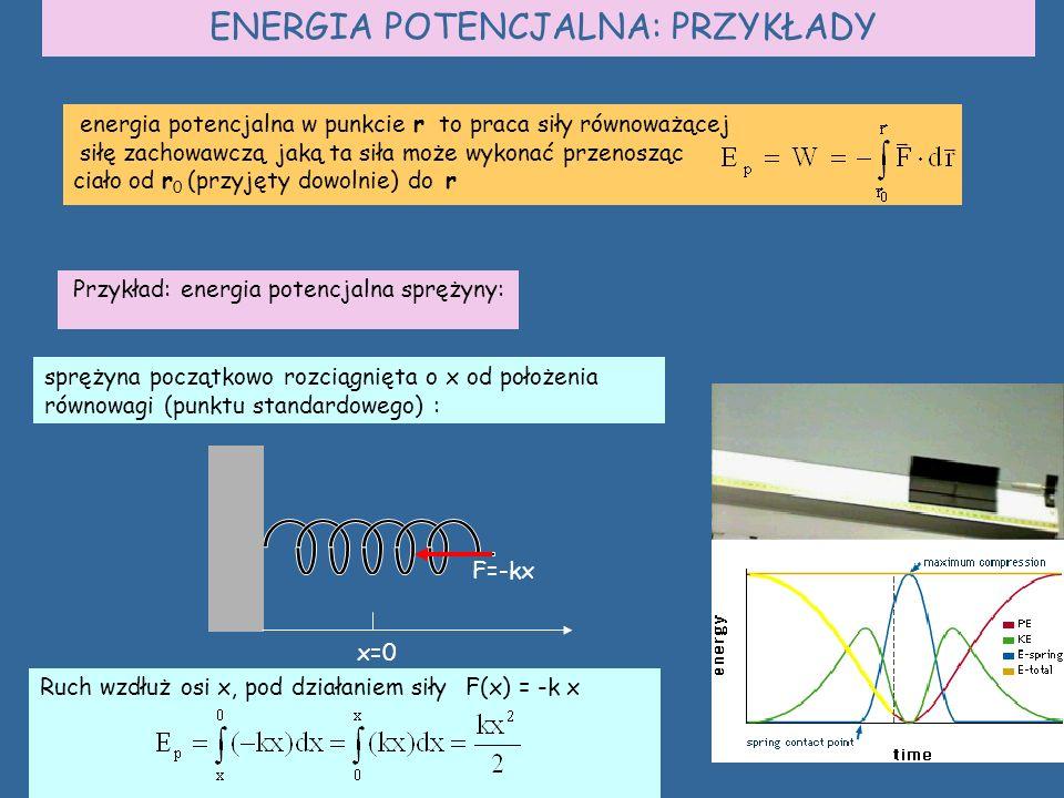 ENERGIA POTENCJALNA: PRZYKŁADY energia potencjalna w punkcie r to praca siły równoważącej siłę zachowawczą jaką ta siła może wykonać przenosząc ciało od r 0 (przyjęty dowolnie) do r sprężyna początkowo rozciągnięta o x od położenia równowagi (punktu standardowego) : Przykład: energia potencjalna sprężyny: Ruch wzdłuż osi x, pod działaniem siłyF(x) = -k x x=0 F=-kx