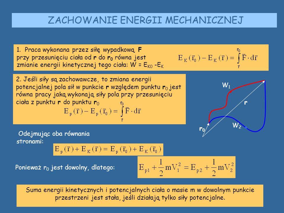 1. Praca wykonana przez siłę wypadkową F przy przesunięciu ciała od r do r 0 równa jest zmianie energii kinetycznej tego ciała: W = E K0 -E K r0r0 r W