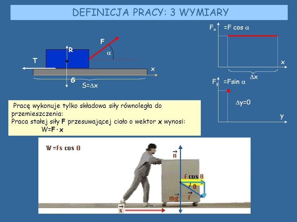 DEFINICJA PRACY: 3 WYMIARY W najbardziej ogólnym przypadku, gdy siła nie jest stała i nie jest równoległa do toru, to praca jest całką krzywoliniową z siły po torze ruchu Pracę wykonuje tylko składowa siły równoległa do przemieszczenia: Praca stałej siły F przesuwającej ciało o mały wektor  r wynosi:  W=F·  r r1r1 r2r2 F  r i FiFi Jeśli droga na której wykonana jest praca składa się z wielu odcinków  r i, na których działają siły F i, to całkowita praca wynosi: ruch po okręgu