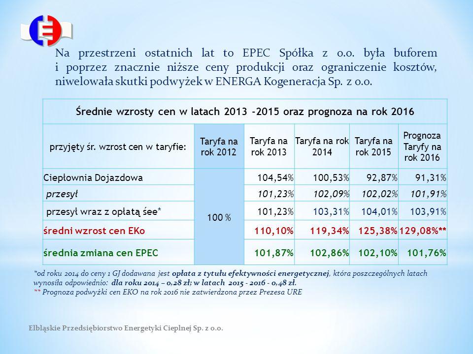 Elbląskie Przedsiębiorstwo Energetyki Cieplnej Sp.