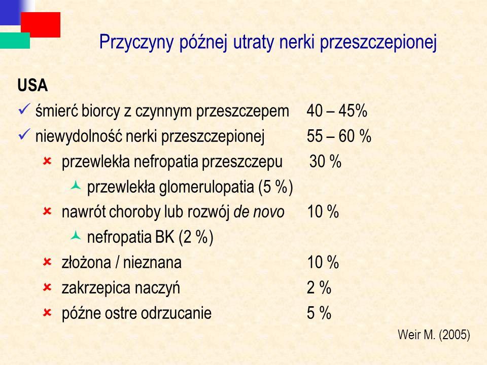 Przyczyny późnej utraty nerki przeszczepionej USA śmierć biorcy z czynnym przeszczepem40 – 45% niewydolność nerki przeszczepionej55 – 60 %  przewlekła nefropatia przeszczepu30 % przewlekła glomerulopatia (5 %)  nawrót choroby lub rozwój de novo 10 % nefropatia BK (2 %)  złożona / nieznana10 %  zakrzepica naczyń2 %  późne ostre odrzucanie5 % Weir M.