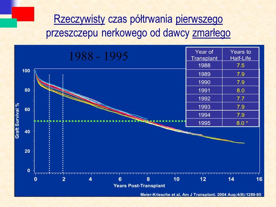 Rzeczywisty czas półtrwania pierwszego przeszczepu nerkowego od dawcy zmarłego 1988 - 1995