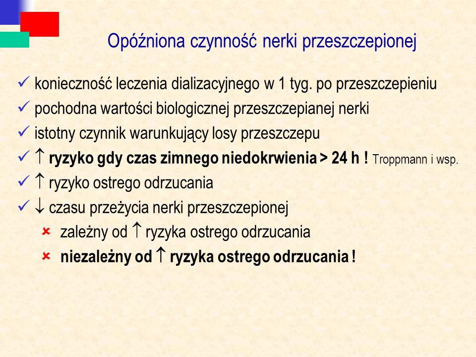Opóźniona czynność nerki przeszczepionej konieczność leczenia dializacyjnego w 1 tyg. po przeszczepieniu pochodna wartości biologicznej przeszczepiane