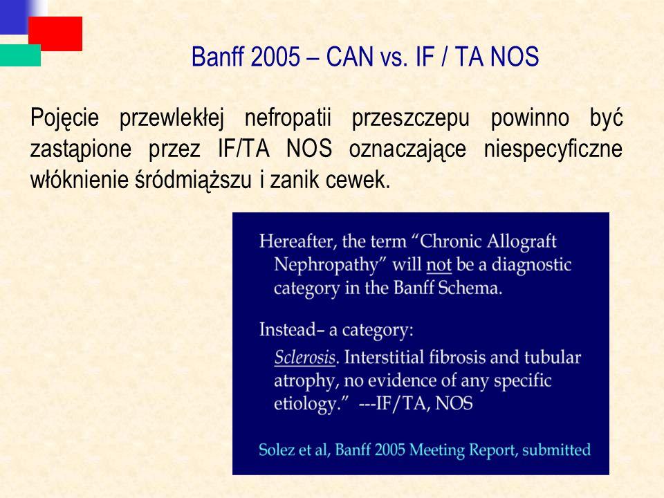 Banff 2005 – CAN vs. IF / TA NOS Pojęcie przewlekłej nefropatii przeszczepu powinno być zastąpione przez IF/TA NOS oznaczające niespecyficzne włóknien