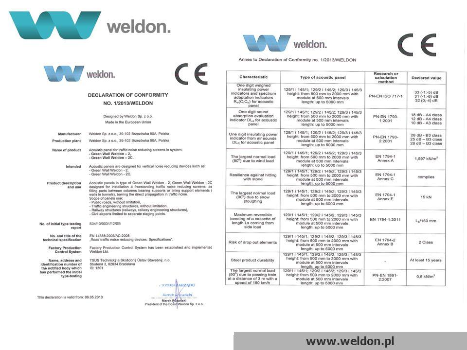 www.weldon.pl