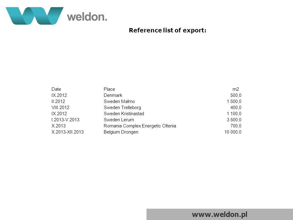 www.weldon.pl DatePlace m2 IX.2012Denmark500,0 II.2012Sweden Malmo1 500,0 VIII.2012Sweden Trelleborg400,0 IX.2012Sweden Kristinastad1 100,0 I.2013-V.2013Sweden Lerum3 500,0 X.2013Romania Complex Energetic Oltenia700,0 X.2013-XII.2013Belgium Drongen10 000,0 Reference list of export: