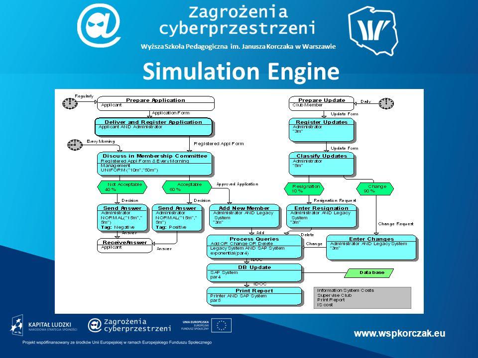 www.wspkorczak.eu Wyższa Szkoła Pedagogiczna im. Janusza Korczaka w Warszawie Simulation Engine