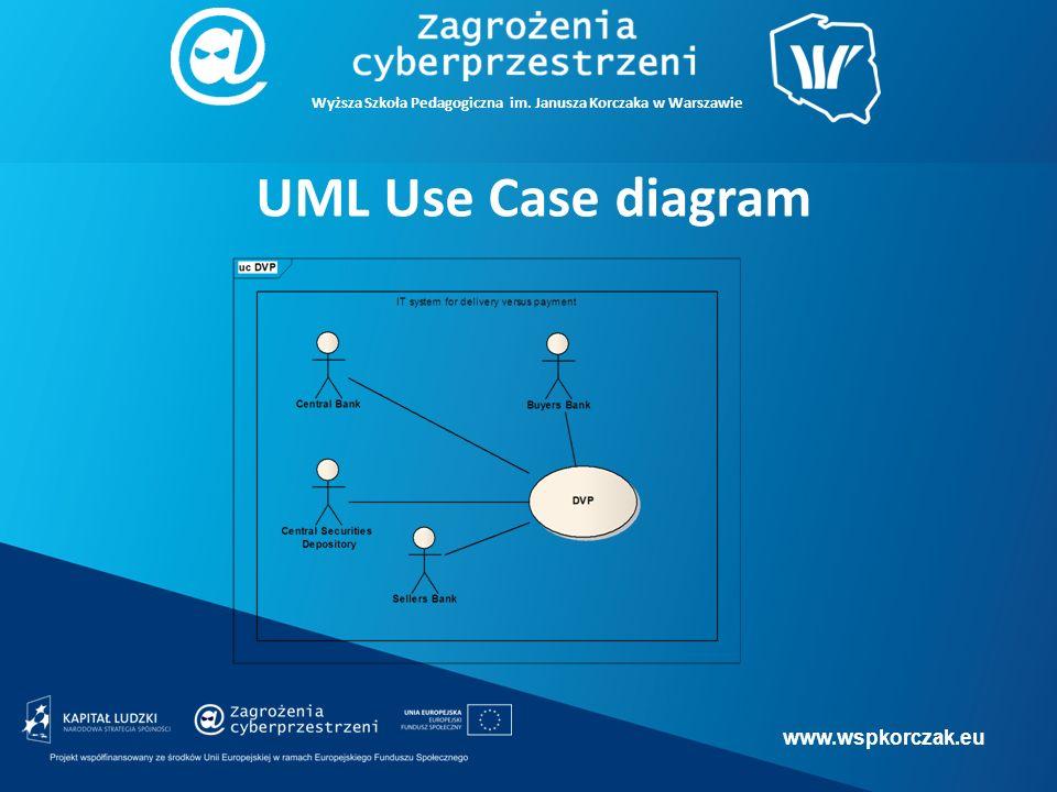 www.wspkorczak.eu Wyższa Szkoła Pedagogiczna im. Janusza Korczaka w Warszawie UML Use Case diagram