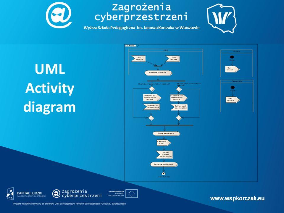 www.wspkorczak.eu Wyższa Szkoła Pedagogiczna im. Janusza Korczaka w Warszawie UML Activity diagram