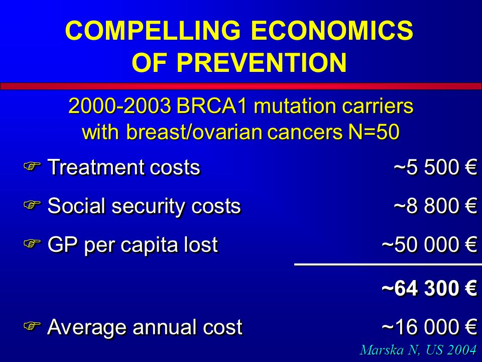 2000-2003 BRCA1 mutation carriers with breast/ovarian cancers N=50  Treatment costs~5 500 €  Social security costs~8 800 €  GP per capita lost~50 0
