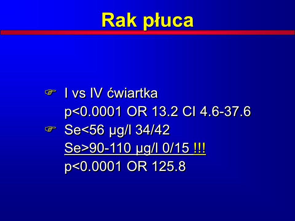  I vs IV ćwiartka p<0.0001 OR 13.2 CI 4.6-37.6  Se 90-110 μg/l 0/15 !!! p 90-110 μg/l 0/15 !!! p<0.0001 OR 125.8  I vs IV ćwiartka p<0.0001 OR 13.2