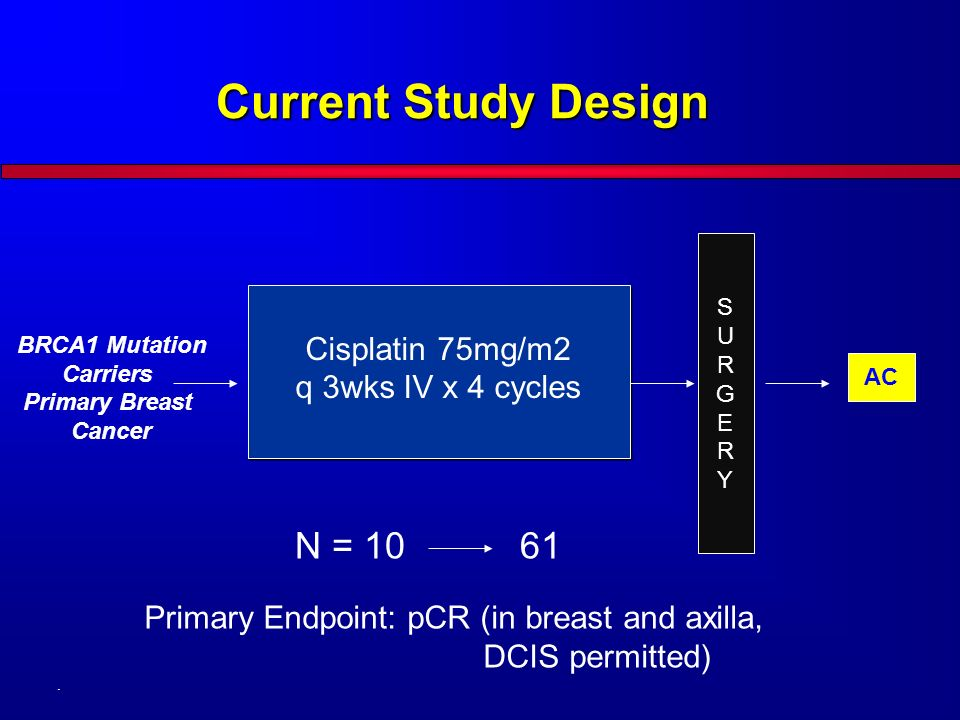 CEL BADANIA Porównanie skuteczności leczenia przedoperacyjnego cisplatyną w monoterapii z programem AC ocenianej na podstawie częstości uzyskiwanych pCR