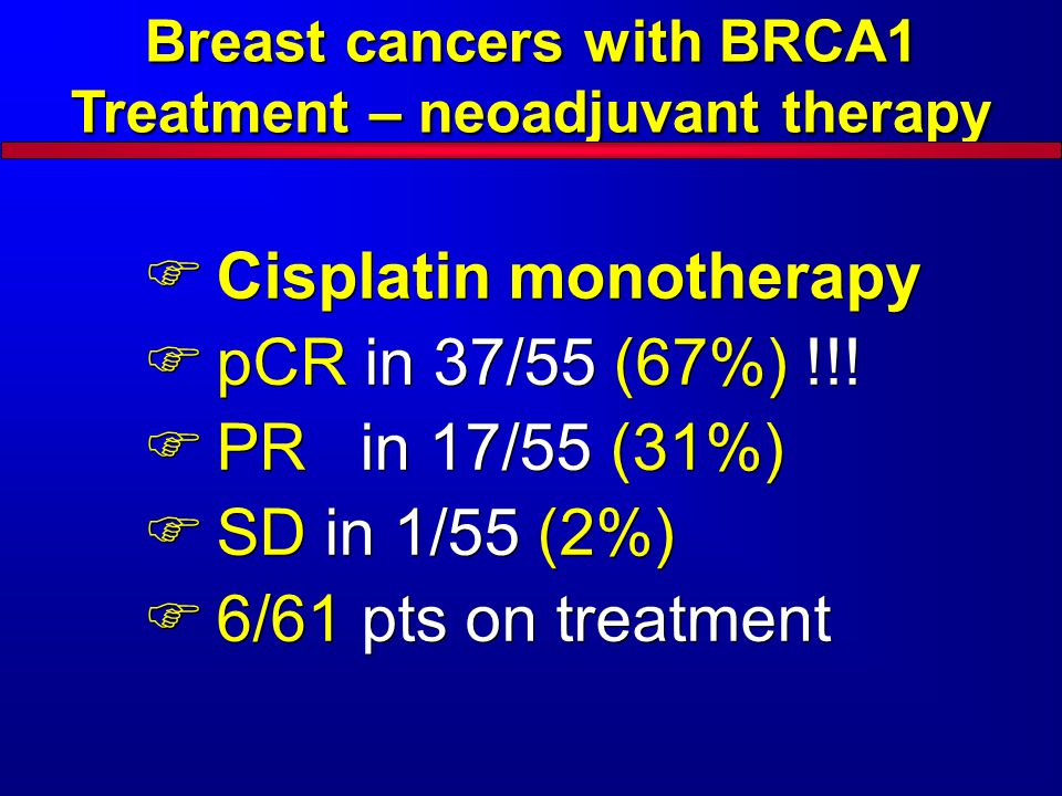 Response to treatment Overall RR – 80% 9 pts – CR (45%) 7 pts – PR (35%) 1-year survival – 93%