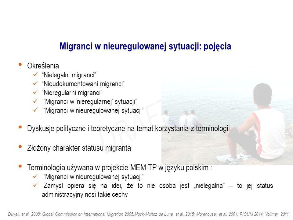 """Migranci w nieuregulowanej sytuacji: pojęcia Określenia Nielegalni migranci Nieudokumentowani migranci Nieregularni migranci Migranci w 'nieregularnej' sytuacji Migranci w nieuregulowanej sytuacji Dyskusje polityczne i teoretyczne na temat korzystania z terminologii Złożony charakter statusu migranta Terminologia używana w projekcie MEM-TP w języku polskim : Migranci w nieuregulowanej sytuacji Zamysł opiera się na idei, że to nie osoba jest """"nielegalna – to jej status administracyjny nosi takie cechy Duvell, et al."""