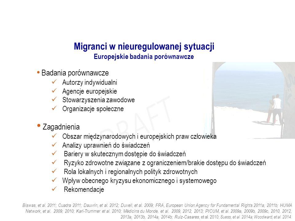 Migranci w nieuregulowanej sytuacji Europejskie badania porównawcze Biswas, et al.