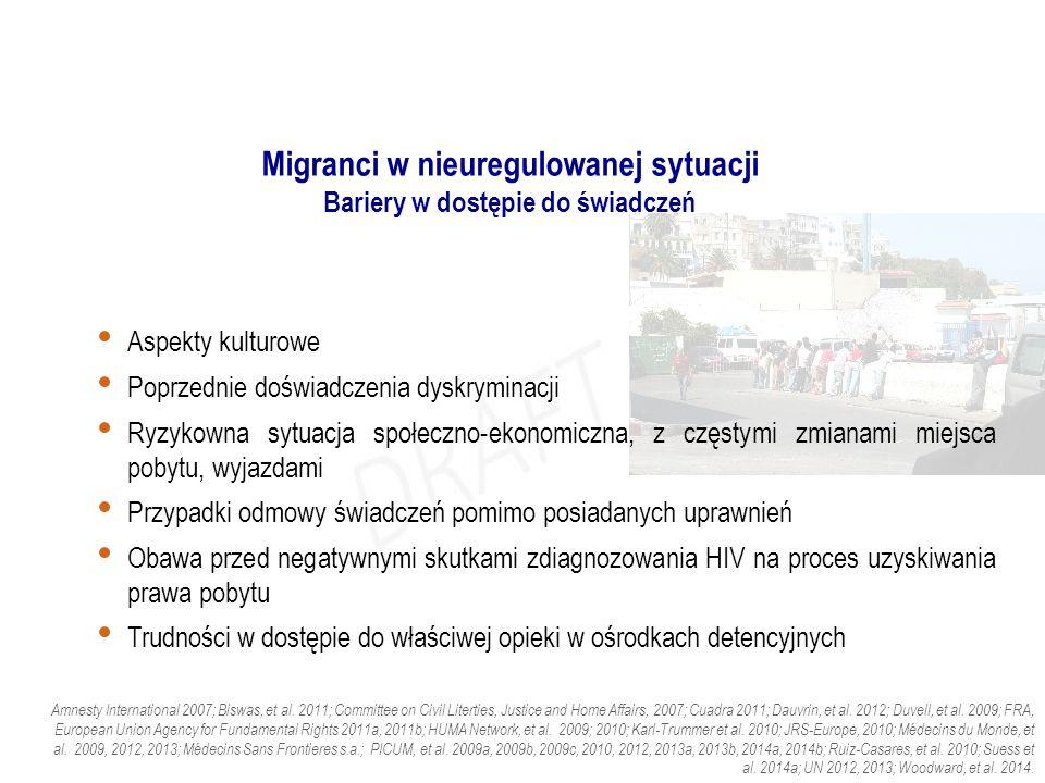 Migranci w nieuregulowanej sytuacji Bariery w dostępie do świadczeń Aspekty kulturowe Poprzednie doświadczenia dyskryminacji Ryzykowna sytuacja społeczno-ekonomiczna, z częstymi zmianami miejsca pobytu, wyjazdami Przypadki odmowy świadczeń pomimo posiadanych uprawnień Obawa przed negatywnymi skutkami zdiagnozowania HIV na proces uzyskiwania prawa pobytu Trudności w dostępie do właściwej opieki w ośrodkach detencyjnych Amnesty International 2007; Biswas, et al.