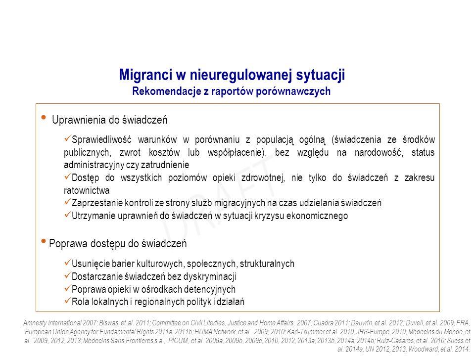 Migranci w nieuregulowanej sytuacji Rekomendacje z raportów porównawczych Uprawnienia do świadczeń Sprawiedliwość warunków w porównaniu z populacją ogólną (świadczenia ze środków publicznych, zwrot kosztów lub współpłacenie), bez względu na narodowość, status administracyjny czy zatrudnienie Dostęp do wszystkich poziomów opieki zdrowotnej, nie tylko do świadczeń z zakresu ratownictwa Zaprzestanie kontroli ze strony służb migracyjnych na czas udzielania świadczeń Utrzymanie uprawnień do świadczeń w sytuacji kryzysu ekonomicznego Poprawa dostępu do świadczeń Usunięcie barier kulturowych, społecznych, strukturalnych Dostarczanie świadczeń bez dyskryminacji Poprawa opieki w ośrodkach detencyjnych Rola lokalnych i regionalnych polityk i działań Amnesty International 2007; Biswas, et al.