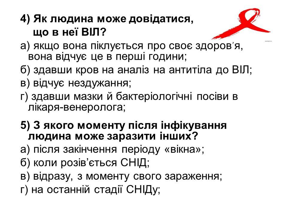 4) Як людина може довідатися, що в неї ВІЛ.