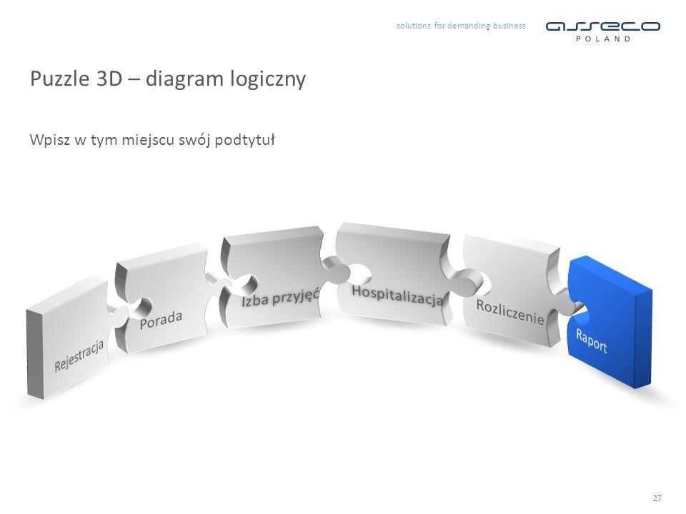 solutions for demanding business Wpisz w tym miejscu swój podtytuł Puzzle 3D – diagram logiczny 27