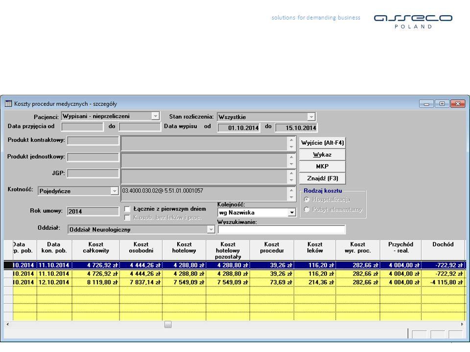 solutions for demanding business Proces leczenia 18 Leczenie szpitalne