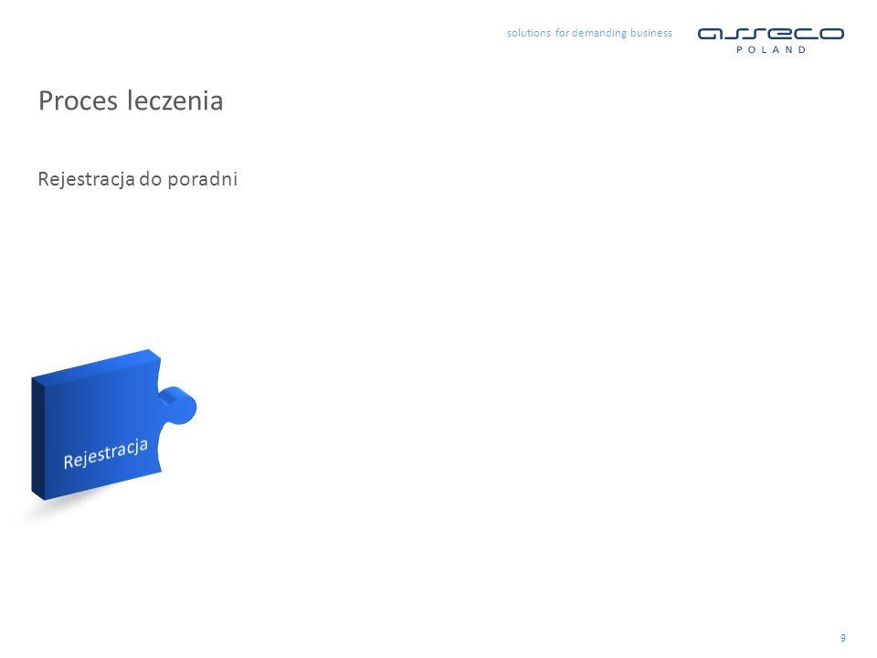 solutions for demanding business Dziękujemy 30 Beata.szyngiel@asseco.pl