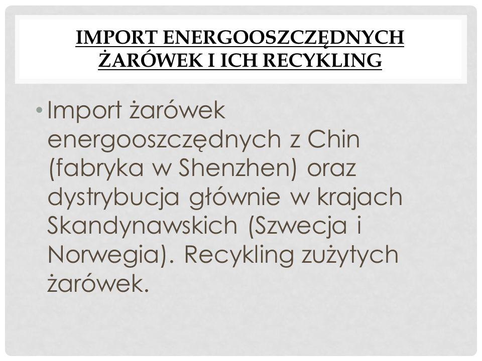 IMPORT ENERGOOSZCZĘDNYCH ŻARÓWEK I ICH RECYKLING Import żarówek energooszczędnych z Chin (fabryka w Shenzhen) oraz dystrybucja głównie w krajach Skandynawskich (Szwecja i Norwegia).