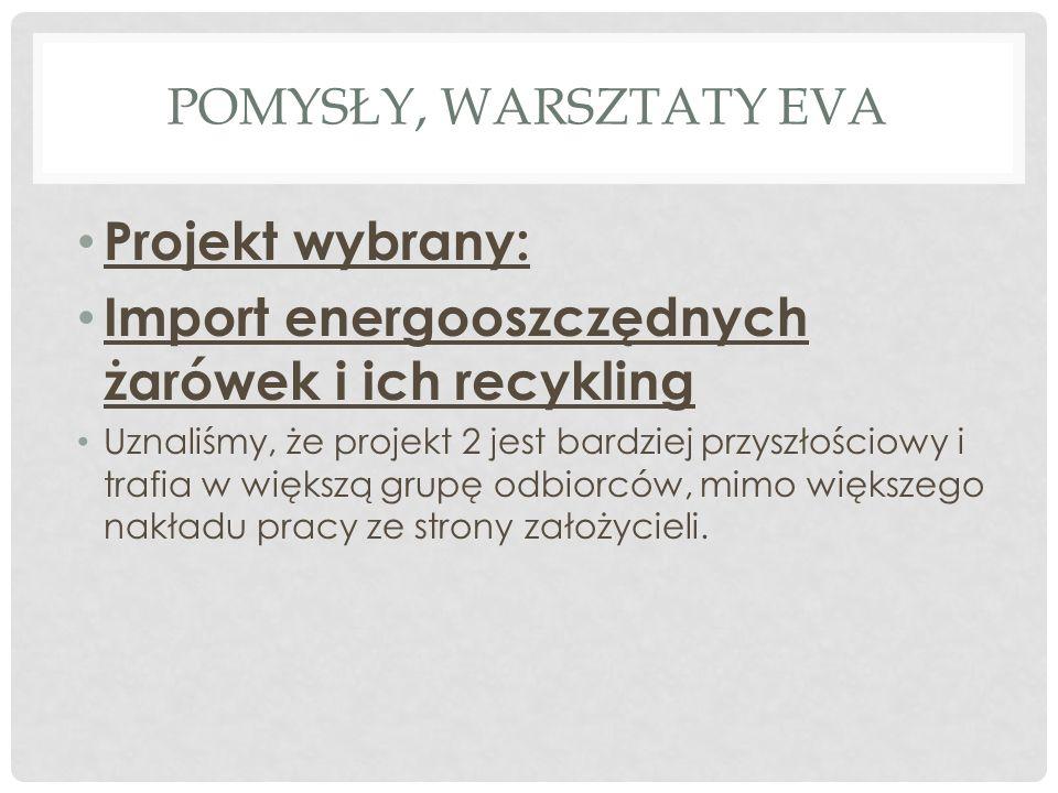 POMYSŁY, WARSZTATY EVA Projekt wybrany: Import energooszczędnych żarówek i ich recykling Uznaliśmy, że projekt 2 jest bardziej przyszłościowy i trafia w większą grupę odbiorców, mimo większego nakładu pracy ze strony założycieli.