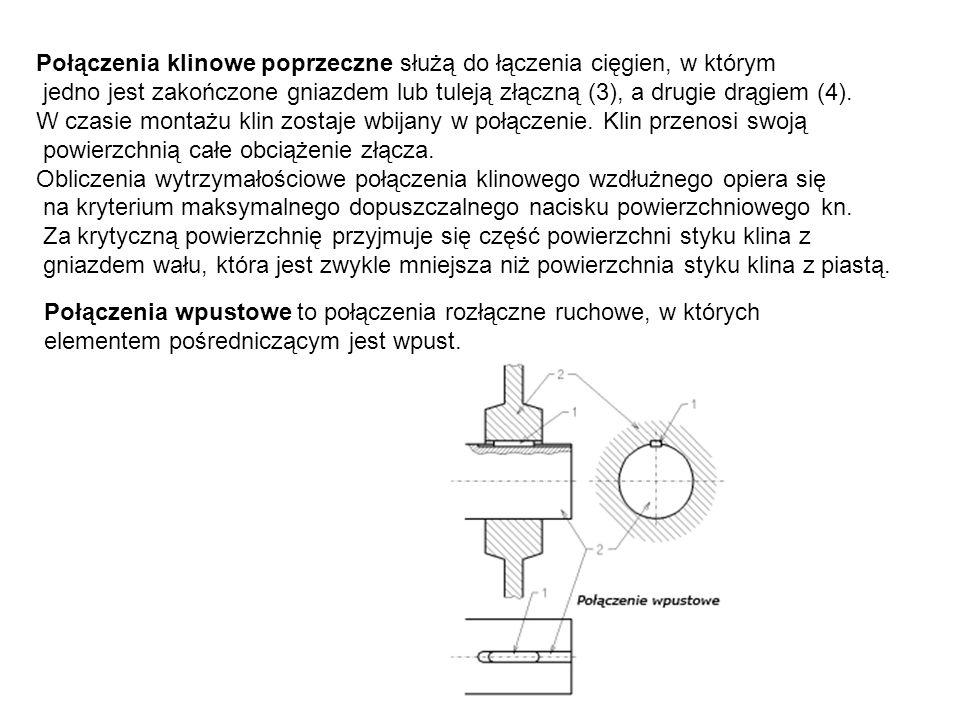 Połączenia klinowe poprzeczne służą do łączenia cięgien, w którym jedno jest zakończone gniazdem lub tuleją złączną (3), a drugie drągiem (4).