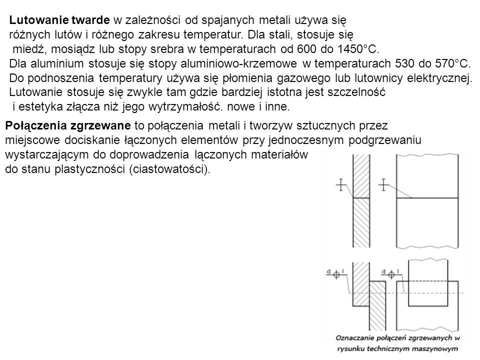 Lutowanie twarde w zależności od spajanych metali używa się różnych lutów i różnego zakresu temperatur. Dla stali, stosuje się miedź, mosiądz lub stop