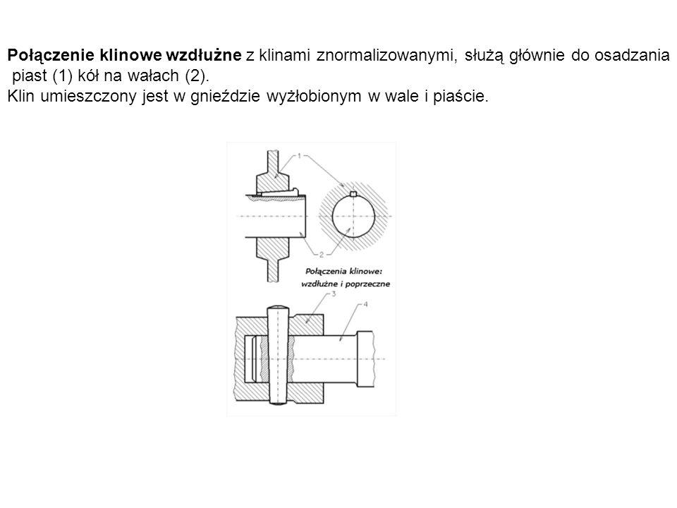 Połączenie klinowe wzdłużne z klinami znormalizowanymi, służą głównie do osadzania piast (1) kół na wałach (2).