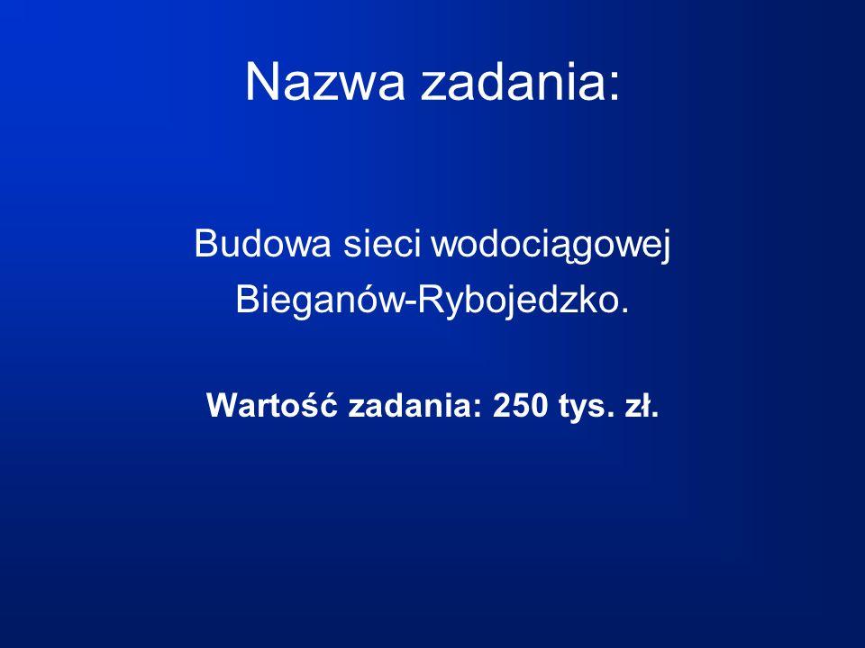 Nazwa zadania: Modernizacja drogi rolniczej Bieganów-Rybojedzko. Wartość zadania: 134 tys. zł.