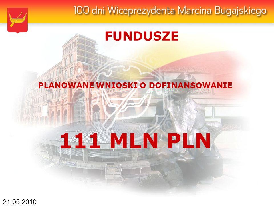 21.05.2010 FUNDUSZE PLANOWANE WNIOSKI O DOFINANSOWANIE 111 MLN PLN