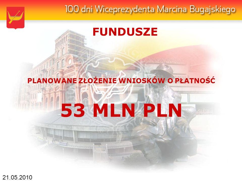 21.05.2010 FUNDUSZE PLANOWANE ZŁOŻENIE WNIOSKÓW O PŁATNOŚĆ 53 MLN PLN