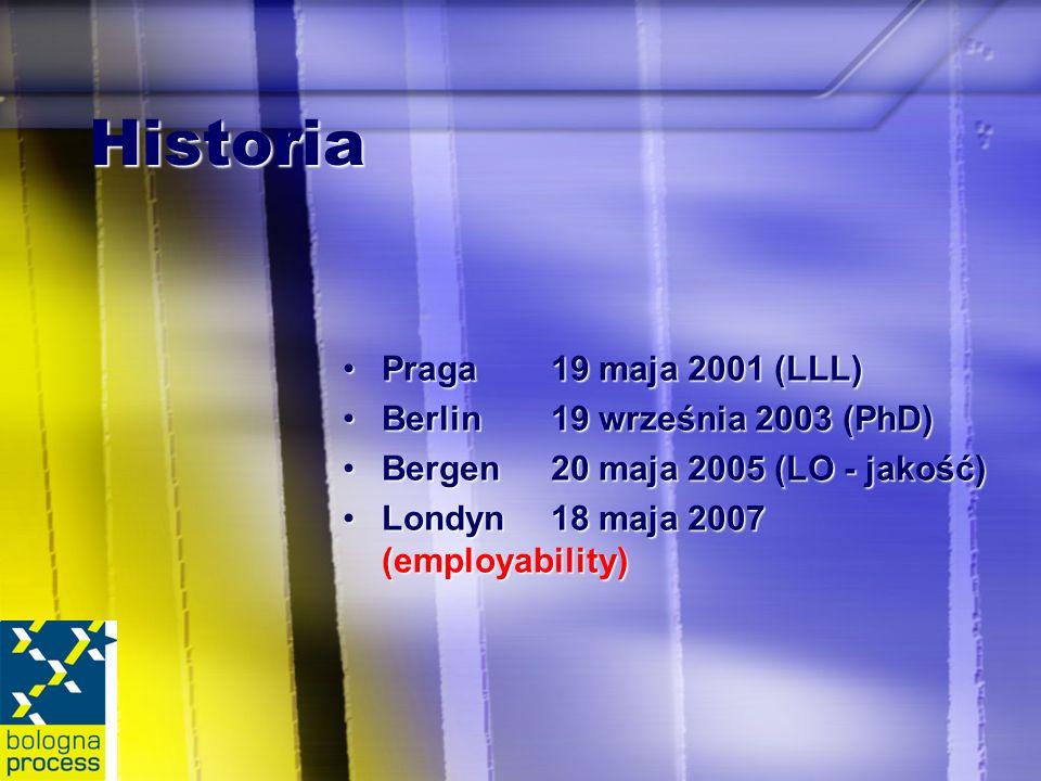 Historia Praga 19 maja 2001 (LLL)Praga 19 maja 2001 (LLL) Berlin 19 września 2003 (PhD)Berlin 19 września 2003 (PhD) Bergen 20 maja 2005 (LO - jakość)Bergen 20 maja 2005 (LO - jakość) Londyn 18 maja 2007 (employability)Londyn 18 maja 2007 (employability)
