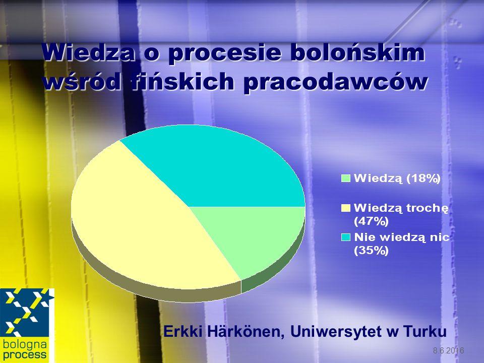 8.6.2016 Wiedza o procesie bolońskim wśród fińskich pracodawców Erkki Härkönen, Uniwersytet w Turku