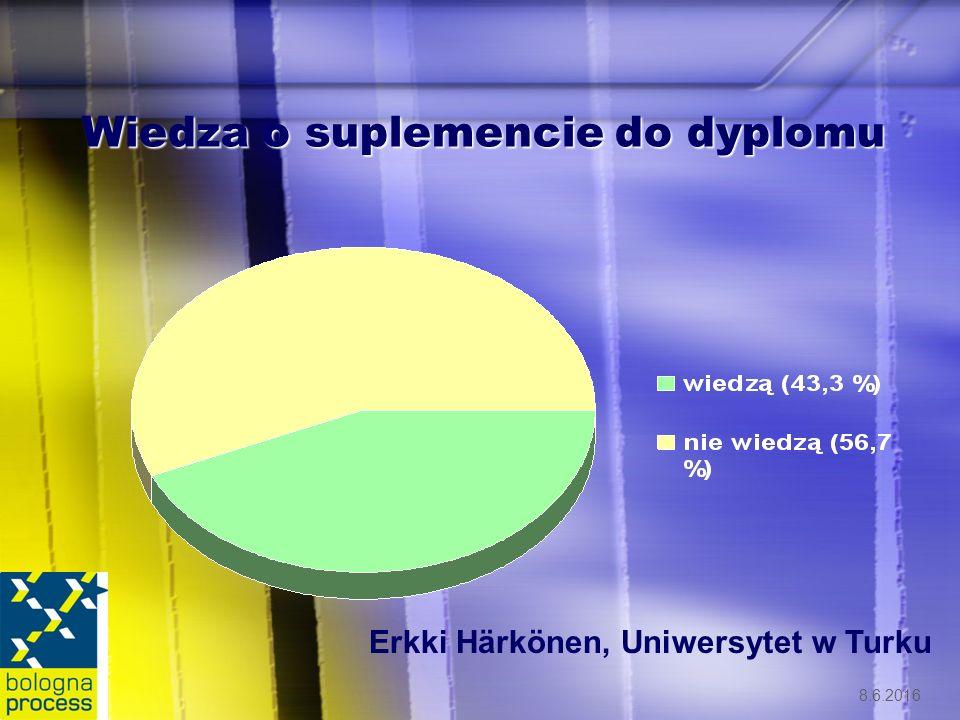 8.6.2016 Wiedza o suplemencie do dyplomu Erkki Härkönen, Uniwersytet w Turku