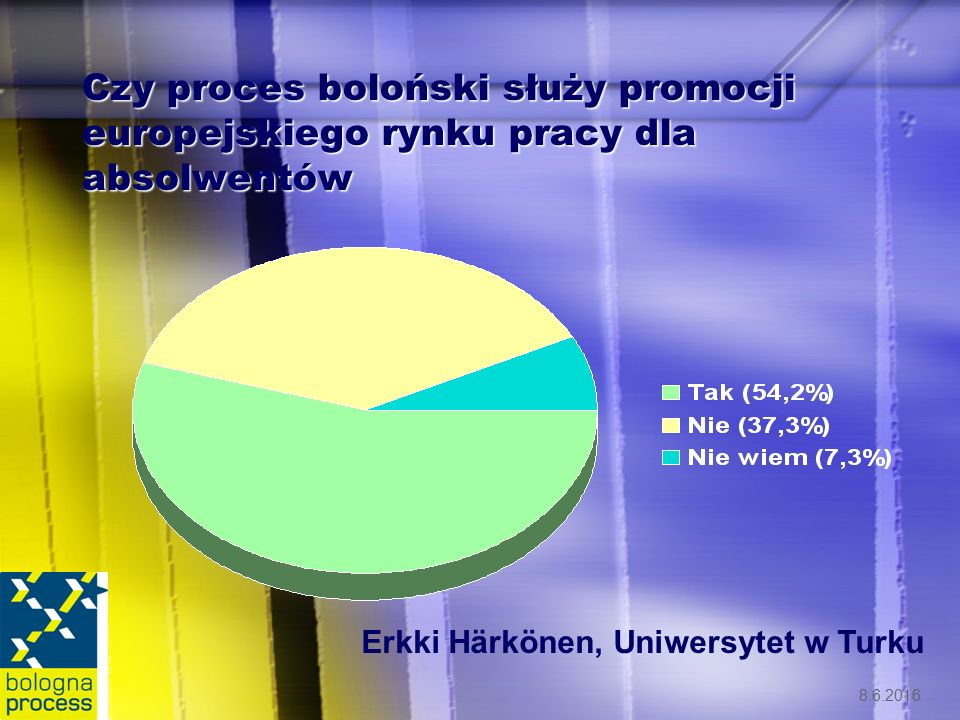 8.6.2016 Czy proces boloński służy promocji europejskiego rynku pracy dla absolwentów Erkki Härkönen, Uniwersytet w Turku