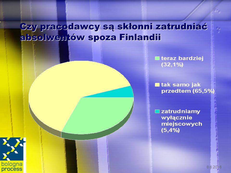 8.6.2016 Czy pracodawcy są skłonni zatrudniać absolwentów spoza Finlandii