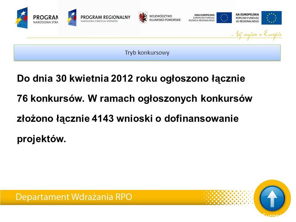 Tryb konkursowy Do dnia 30 kwietnia 2012 roku ogłoszono łącznie 76 konkursów.