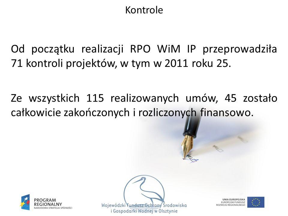 Od początku realizacji RPO WiM IP przeprowadziła 71 kontroli projektów, w tym w 2011 roku 25. Ze wszystkich 115 realizowanych umów, 45 zostało całkowi