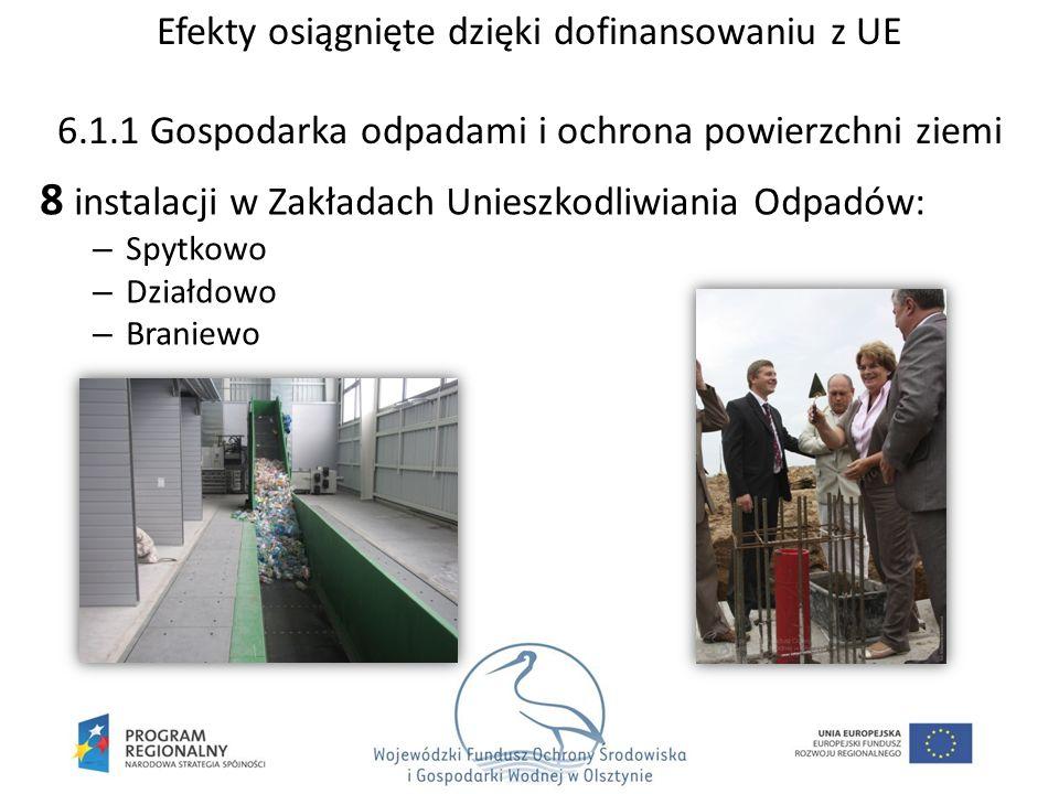 8 instalacji w Zakładach Unieszkodliwiania Odpadów: – Spytkowo – Działdowo – Braniewo Efekty osiągnięte dzięki dofinansowaniu z UE 6.1.1 Gospodarka od
