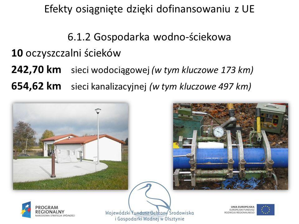 10 oczyszczalni ścieków 242,70 km sieci wodociągowej (w tym kluczowe 173 km) 654,62 km sieci kanalizacyjnej (w tym kluczowe 497 km) Efekty osiągnięte