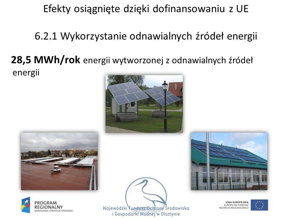 28,5 MWh/rok energii wytworzonej z odnawialnych źródeł energii Efekty osiągnięte dzięki dofinansowaniu z UE 6.2.1 Wykorzystanie odnawialnych źródeł en