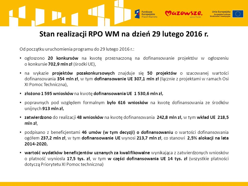 Stan realizacji RPO WM na dzień 29 lutego 2016 r. Od początku uruchomienia programu do 29 lutego 2016 r.: ogłoszono 20 konkursów na kwotę przeznaczoną