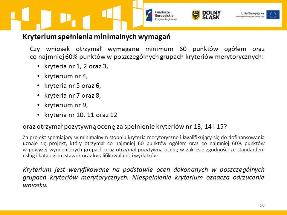 Kryterium spełnienia minimalnych wymagań ‒Czy wniosek otrzymał wymagane minimum 60 punktów ogółem oraz co najmniej 60% punktów w poszczególnych grupac