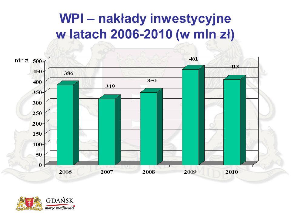 WPI – nakłady inwestycyjne w latach 2006-2010 (w mln zł)