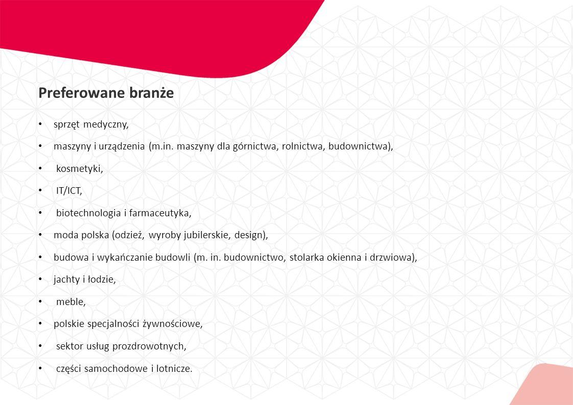Doświadczenie Przystąpienie Polski do Unii Europejskiej i możliwość korzystania z funduszy unijnych otworzyły ogromną szansę rozwoju dla całej Polski.