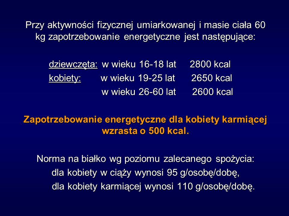 Przy aktywności fizycznej umiarkowanej i masie ciała 60 kg zapotrzebowanie energetyczne jest następujące: dziewczęta: w wieku 16-18 lat 2800 kcal kobiety: w wieku 19-25 lat 2650 kcal w wieku 26-60 lat 2600 kcal w wieku 26-60 lat 2600 kcal Zapotrzebowanie energetyczne dla kobiety karmiącej wzrasta o 500 kcal.
