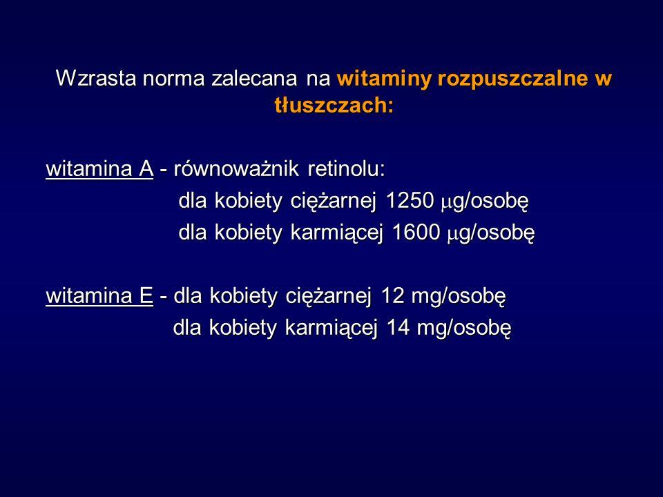 Wzrasta norma zalecana na witaminy rozpuszczalne w tłuszczach: witamina A - równoważnik retinolu: dla kobiety ciężarnej 1250  g/osobę dla kobiety karmiącej 1600  g/osobę witamina E - dla kobiety ciężarnej 12 mg/osobę dla kobiety karmiącej 14 mg/osobę dla kobiety karmiącej 14 mg/osobę