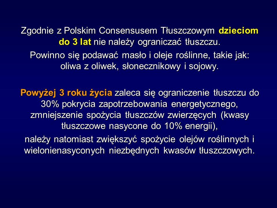 Zgodnie z Polskim Consensusem Tłuszczowym dzieciom do 3 lat nie należy ograniczać tłuszczu. Powinno się podawać masło i oleje roślinne, takie jak: oli
